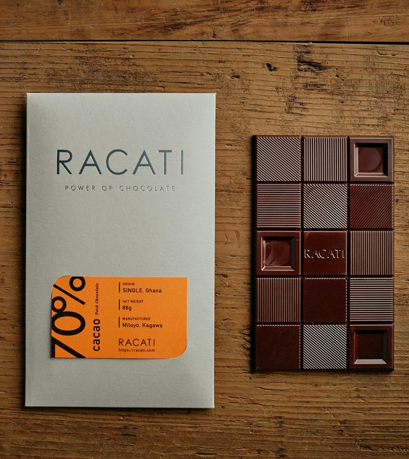RACATIのチョコレートパッケージ